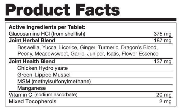 HIP & JOINT Product Facts